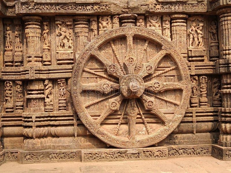 för konarkplan för general india sikt för tempel för sun för sida arkivbilder