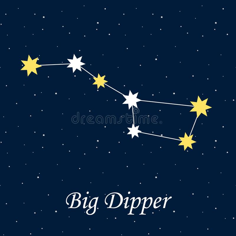 För konstellationastrologi för stor skopa vect för illustration för natt för stjärnor royaltyfri illustrationer