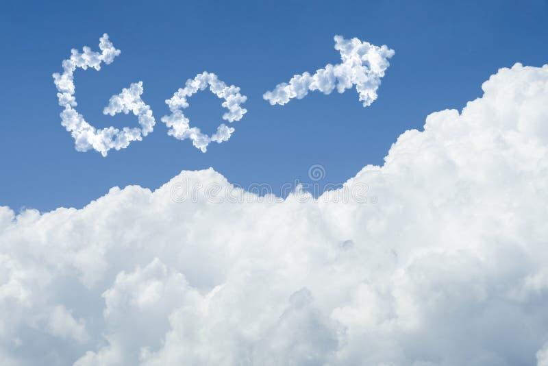 för landskapsky för härlig blå oklarhet fridsam tyst white solig dag cloudscape slut upp molnet text går gå till det framtida beg stock illustrationer