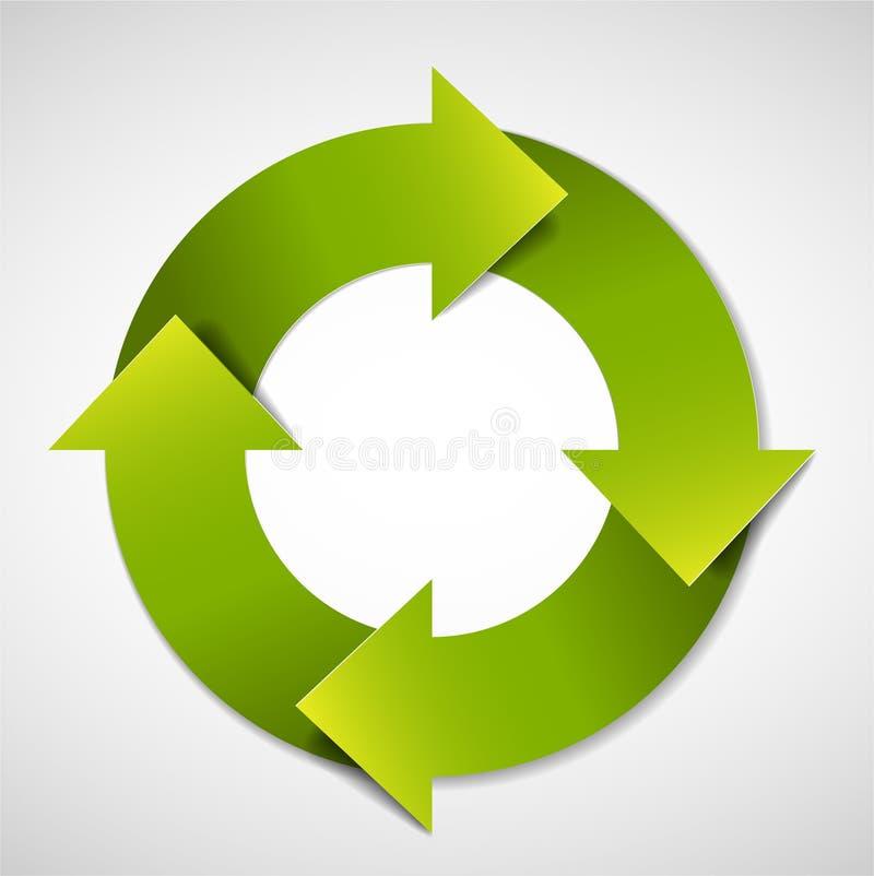 För livstidscirkulering för vektor grönt diagram royaltyfri illustrationer