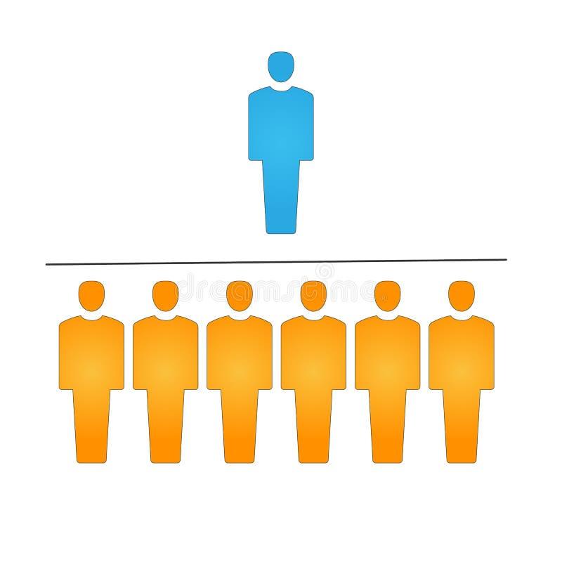 För Manager Staff Employee för vd för Organisation Företag företags hierarkiordförande diagram Pictogramsymbol för pinne arbetare vektor illustrationer
