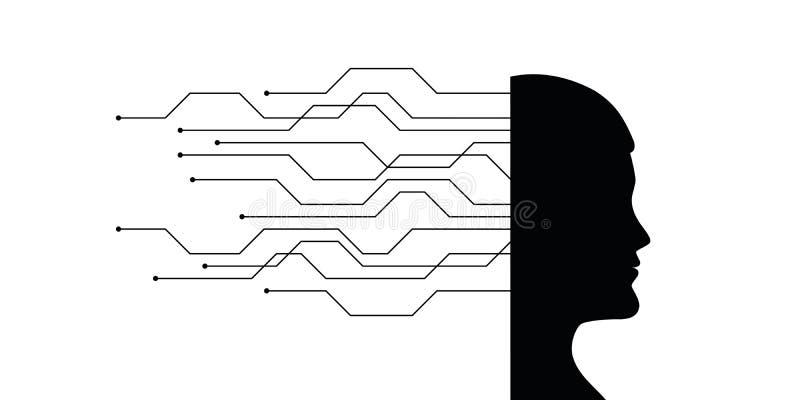 För mankontur för konstgjord intelligens huvud royaltyfri illustrationer