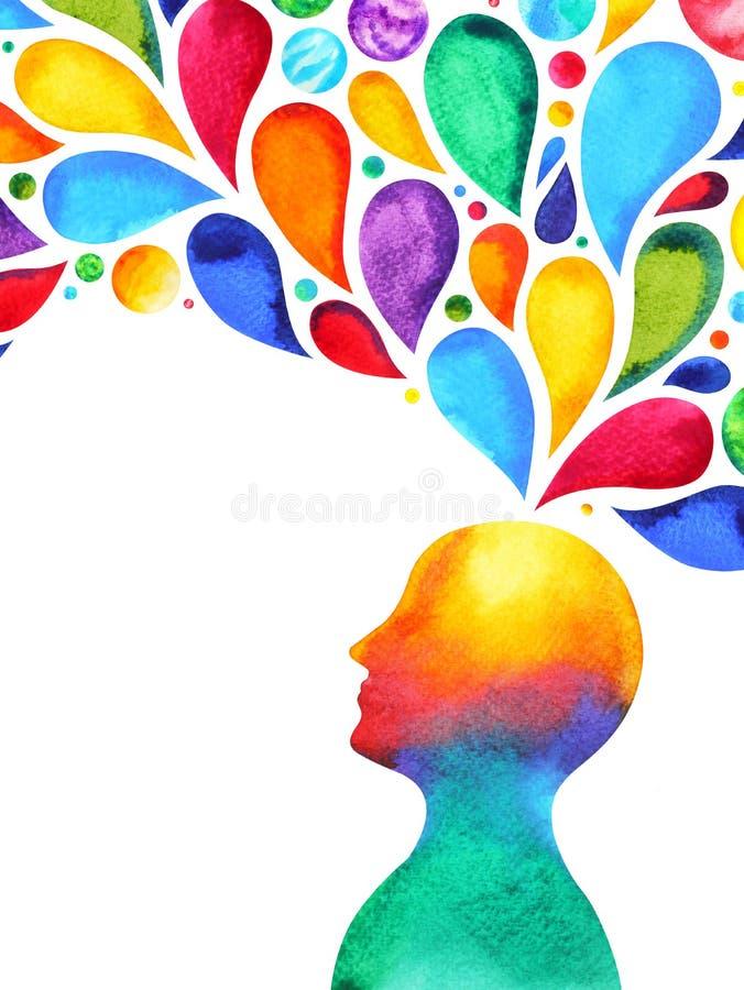 För meningshjärnan för det mänskliga huvudet energi för anden förbinder kraftig till universumet royaltyfri illustrationer