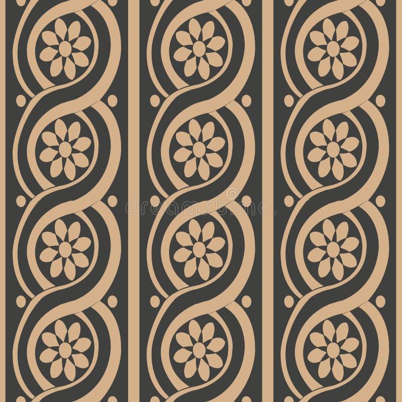 För modellbakgrund för vektor linje för ram för damast sömlös retro kurva spiral rund arg blomma Elegant lyxig brun signaldesign  stock illustrationer