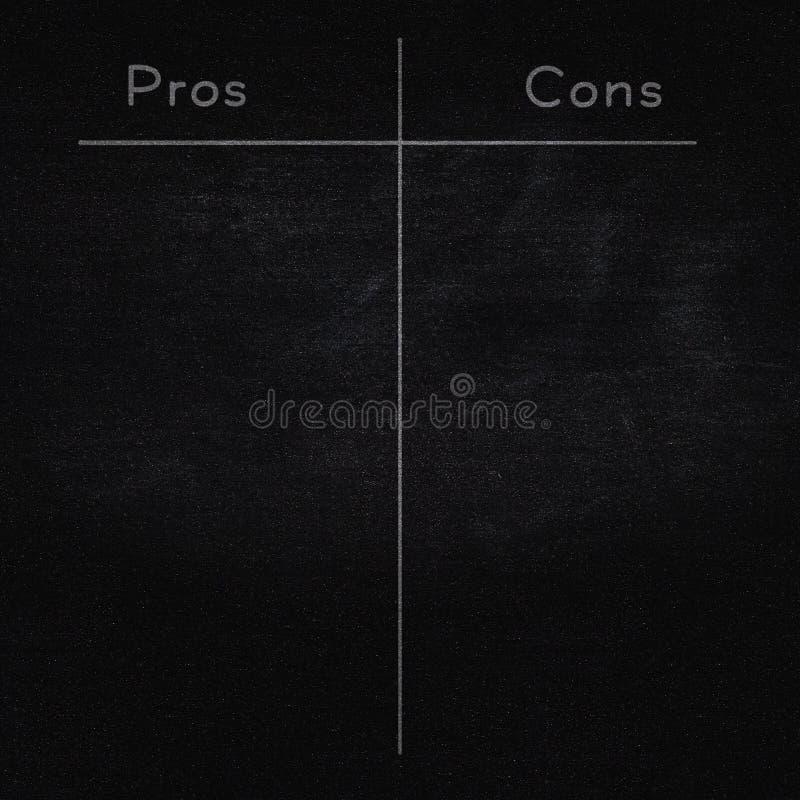 För- och nackdelar på svart tavla royaltyfri bild