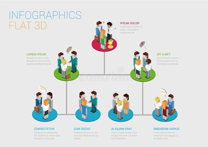 För organisationsdiagram för plan isometrisk rengöringsduk 3d infographic begrepp vektor illustrationer
