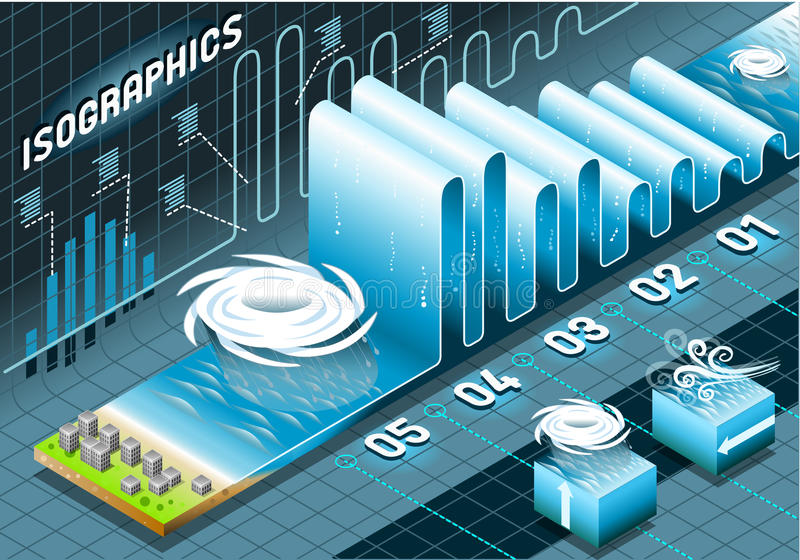 För orkanklassifikationer för information grafisk skala stock illustrationer