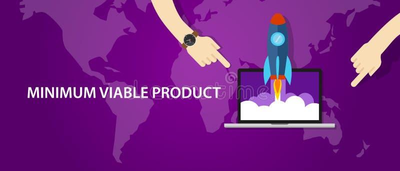 För produktraket för MVP minimum livsduglig lansering stock illustrationer