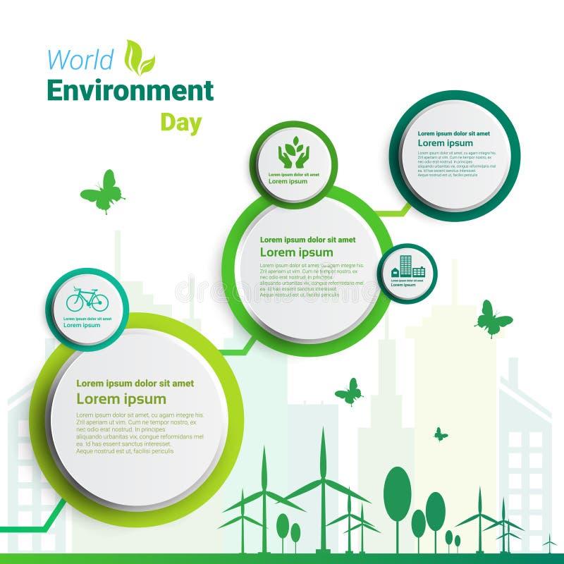 För stadsvärld för jord grönt kort för hälsning för ferie för skydd för ekologi för dag för miljö stock illustrationer