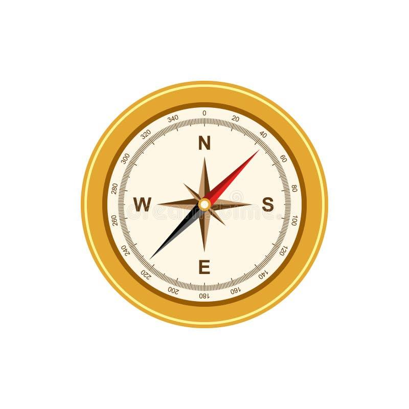 För stilvektor för kompass antik retro illustration vektor illustrationer