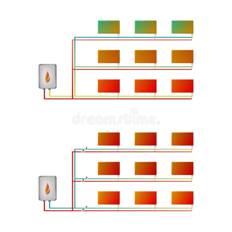 För uppvärmningsystem för termisk kopiering illustration för vektor stock illustrationer