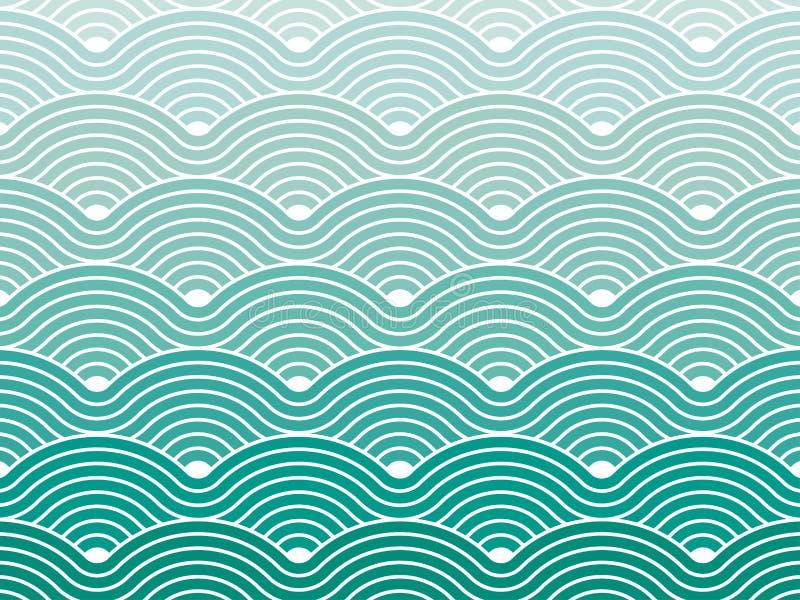 För vågmodell för färgrik geometrisk sömlös upprepande vektor curvy illustration för diagram för vektor för bakgrund för textur stock illustrationer