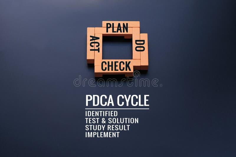Förbättring för PDCA-cirkuleringsprocess, handlingsplanstrategi träfyrkanten på de svarta bakgrunderna med textPLAN, GÖR, KONTROL arkivfoto