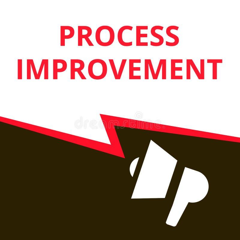 Förbättring för process för textteckenvisning stock illustrationer