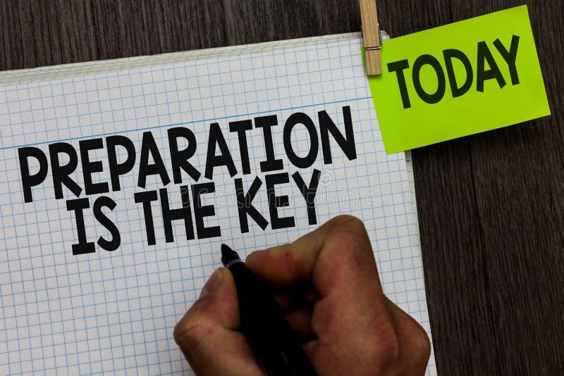 Förberedelsen för ordhandstiltext är tangenten Affärsidé för handling av framställning något klar för service- eller bruksman arkivfoto