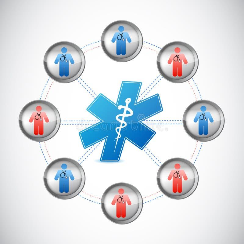 Förbindelsenätverk för medicinska doktorer vektor illustrationer