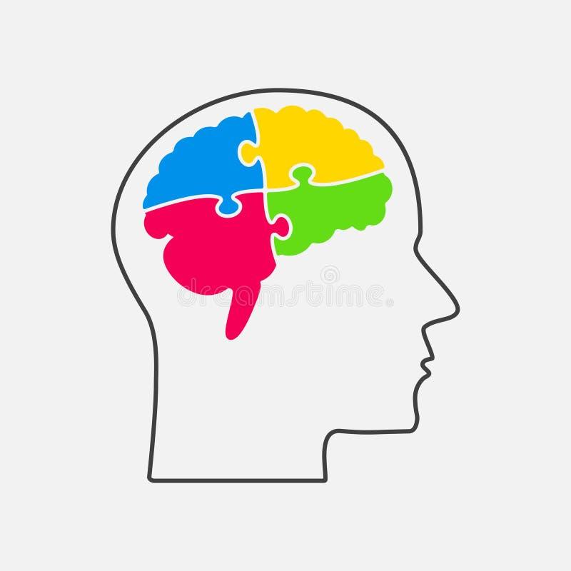 förbryllar lätta stycken eps8 för ändringsfärger resizing av vektorn Kontur Brain Head rengöringsduk för vektor för hjärnillustra vektor illustrationer