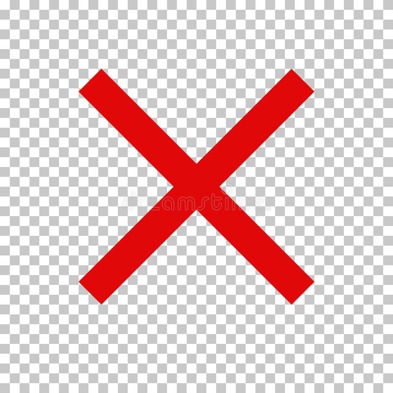 Förbudtecken, inget symbol; Röda korset royaltyfri illustrationer