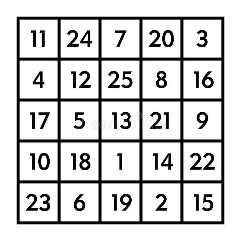 fördärvar den magiska fyrkanten 5x5 med summa 65 av planeten vektor illustrationer