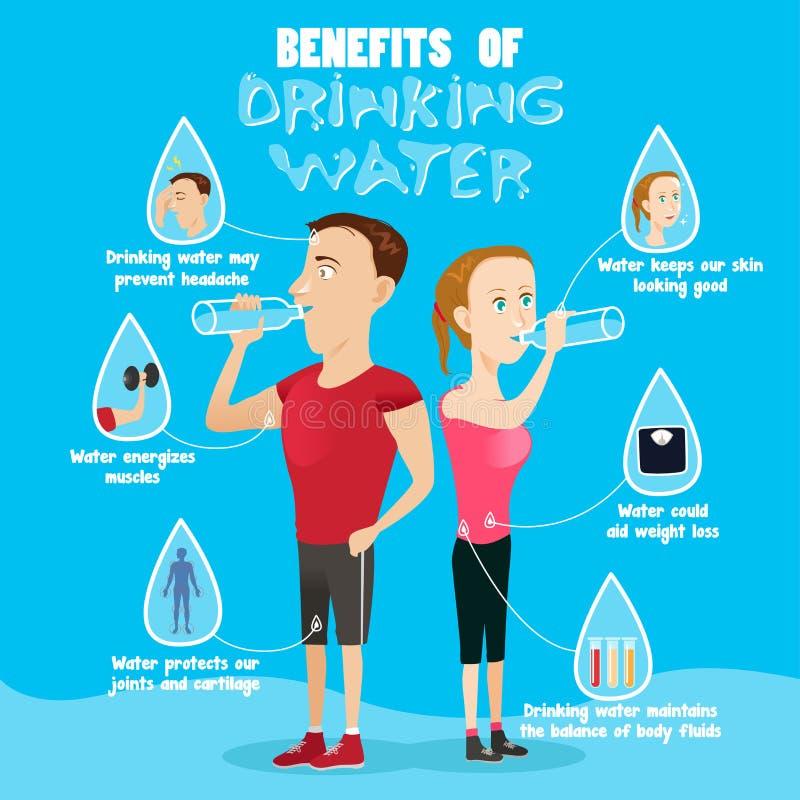 Fördelar av dricksvatten Infographic vektor illustrationer