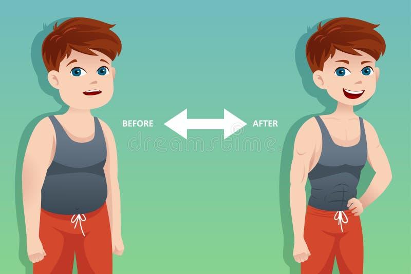 Före och efter: viktförlust vektor illustrationer