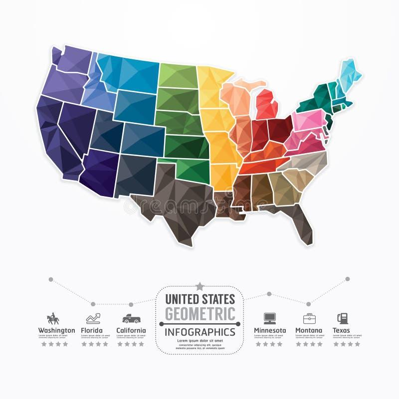 Förenta staterna kartlägger banret för begreppet för den Infographic mallen det geometriska. royaltyfri illustrationer