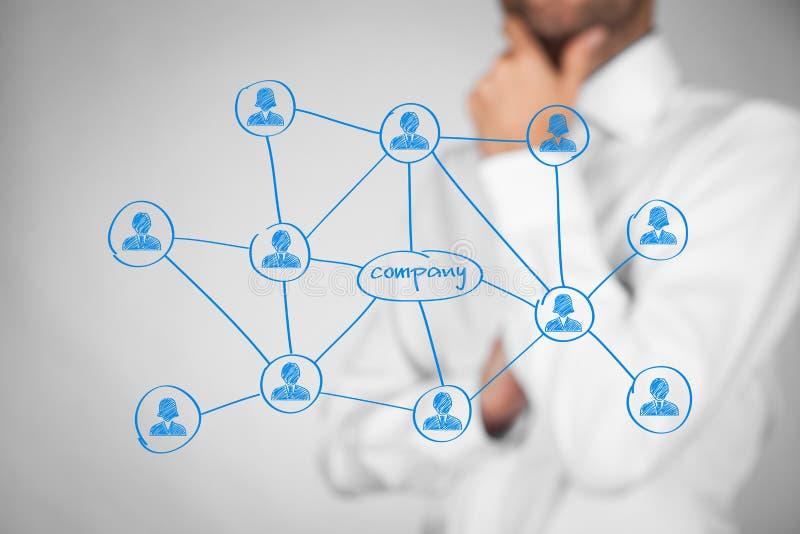 Företag och anställdpersonal royaltyfri bild