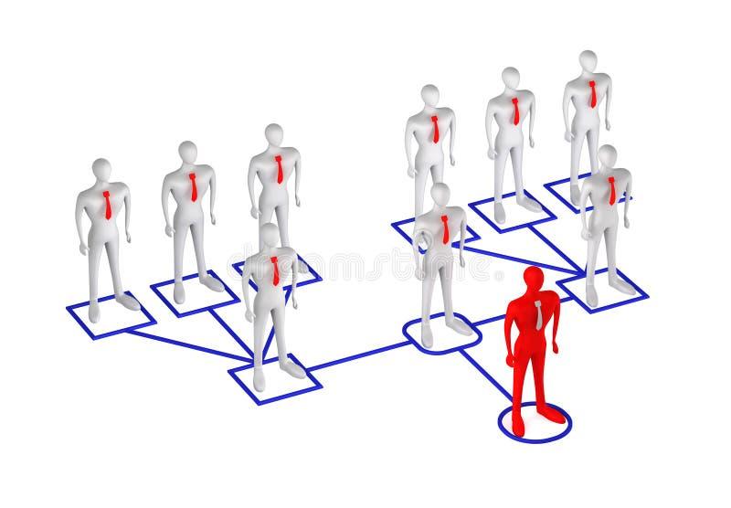 företags manförhållandestruktur royaltyfri illustrationer
