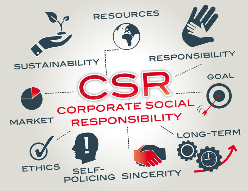 Företags socialt ansvar stock illustrationer