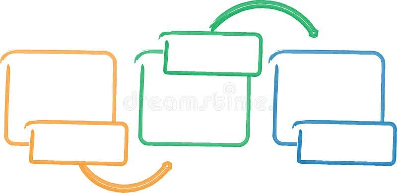 förhållande för affärsdiagrambehandling royaltyfri illustrationer