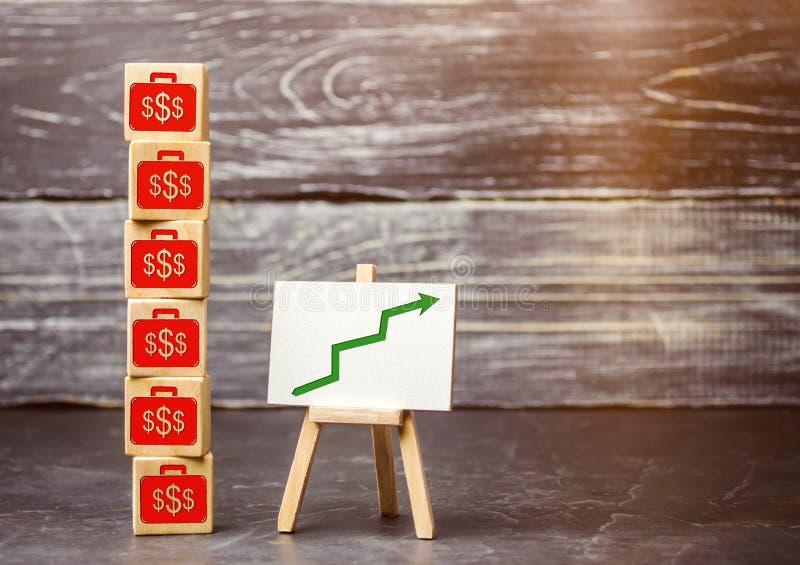Förhöjningföretagsbudget och inkomst Vinsttillväxt Lönförhöjning lyckad affär rikedom Budget- planläggning Kostnadsbegrepp arkivbild