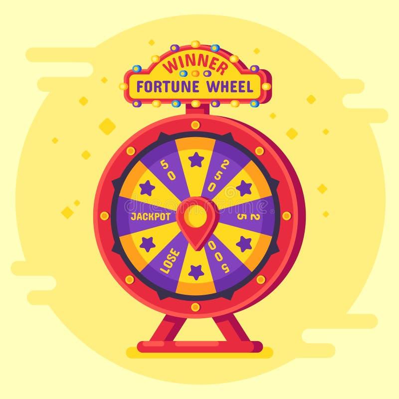 Förmögenhethjulvinnare Lyckliga möjlighetssnurrandehjul spelar, den moderna roterande pengarrouletten och affischen för dobbleriv stock illustrationer
