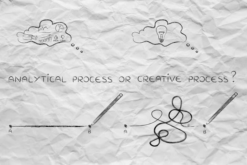Förnuft vs idérik process, pekar A till b-linjer och tanke arkivfoto