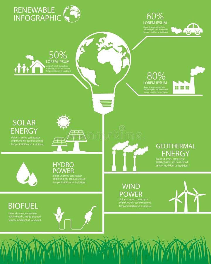 Förnybar ekologi vektor illustrationer