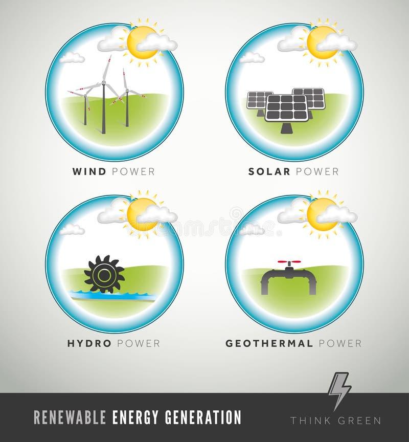 Förnybara energikällorutvecklingssymboler och symboler vektor illustrationer