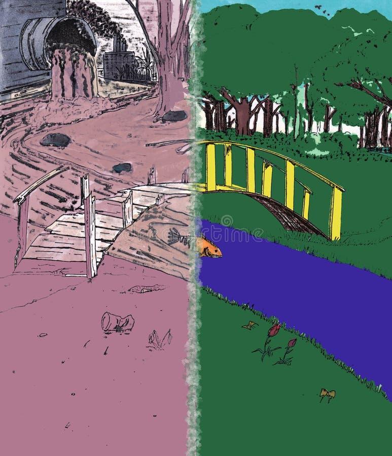 Förorenade kontra sunda miljö- motsatser vektor illustrationer