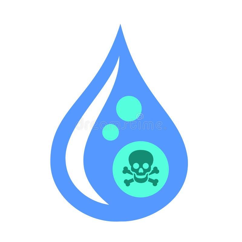 förorenat vatten royaltyfri illustrationer