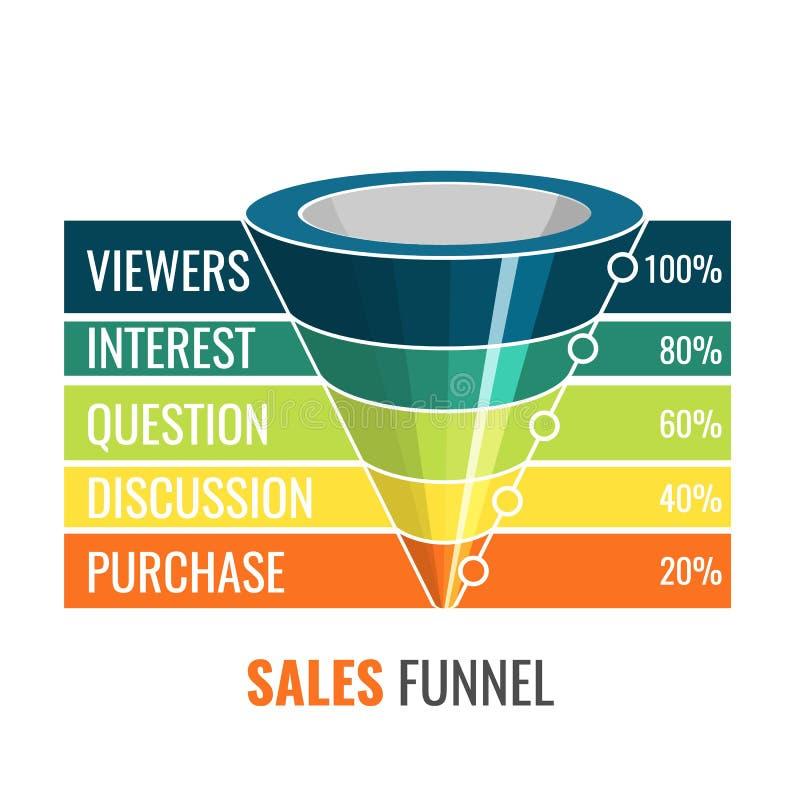 Försäljningar kanaliserar för att marknadsföra infographic digital 3D stock illustrationer