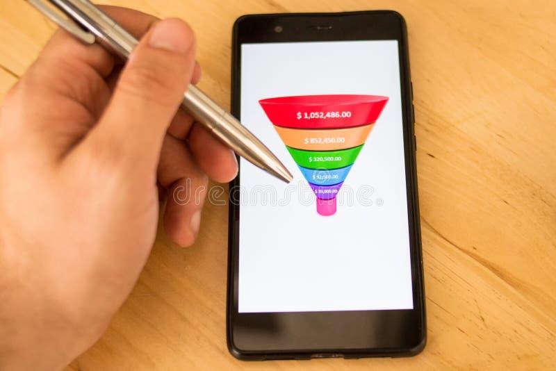 Försäljningar kanaliserar visat på en smart telefonskärm, den manliga handen som pekar på data arkivfoton