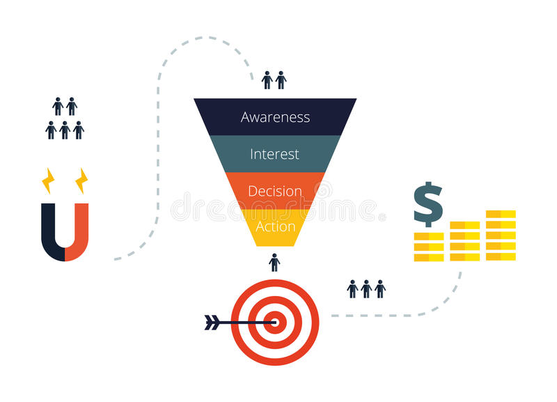 Försäljningstratt Infographics Plan illustration stock illustrationer