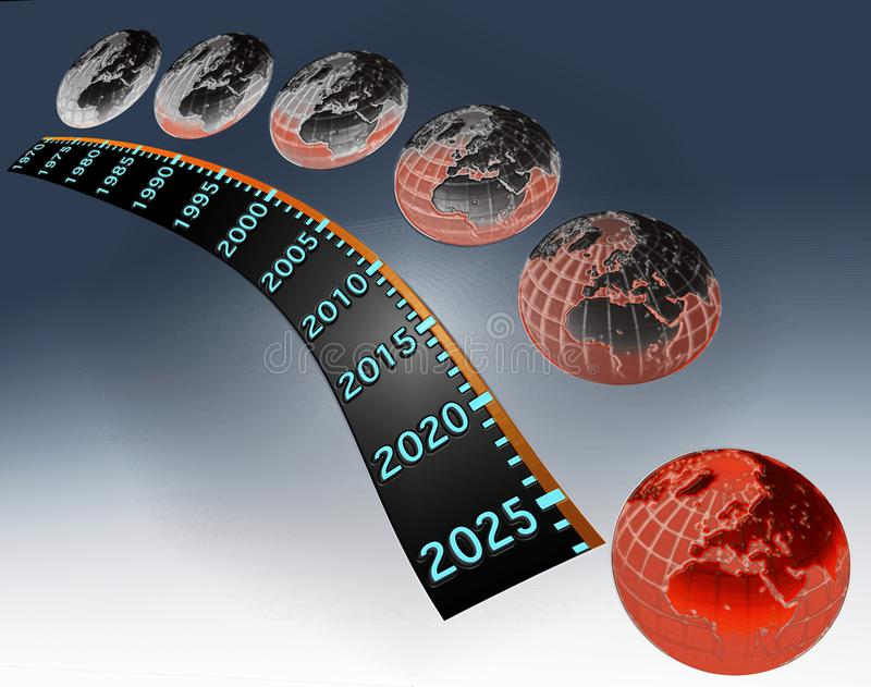 Försämra global uppvärmning från 1970 till 2025 vektor illustrationer