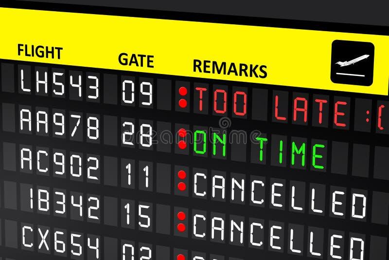 Försenad eller avbruten skärmpanel för flyg arkivfoto