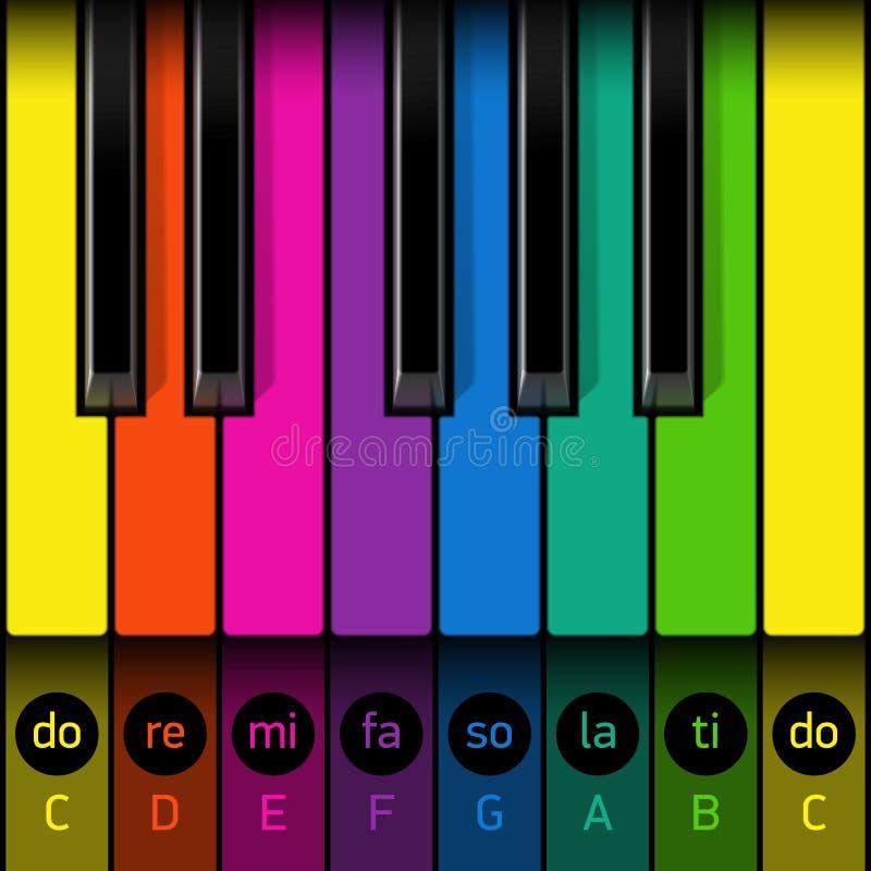 Första pianokurs vektor illustrationer
