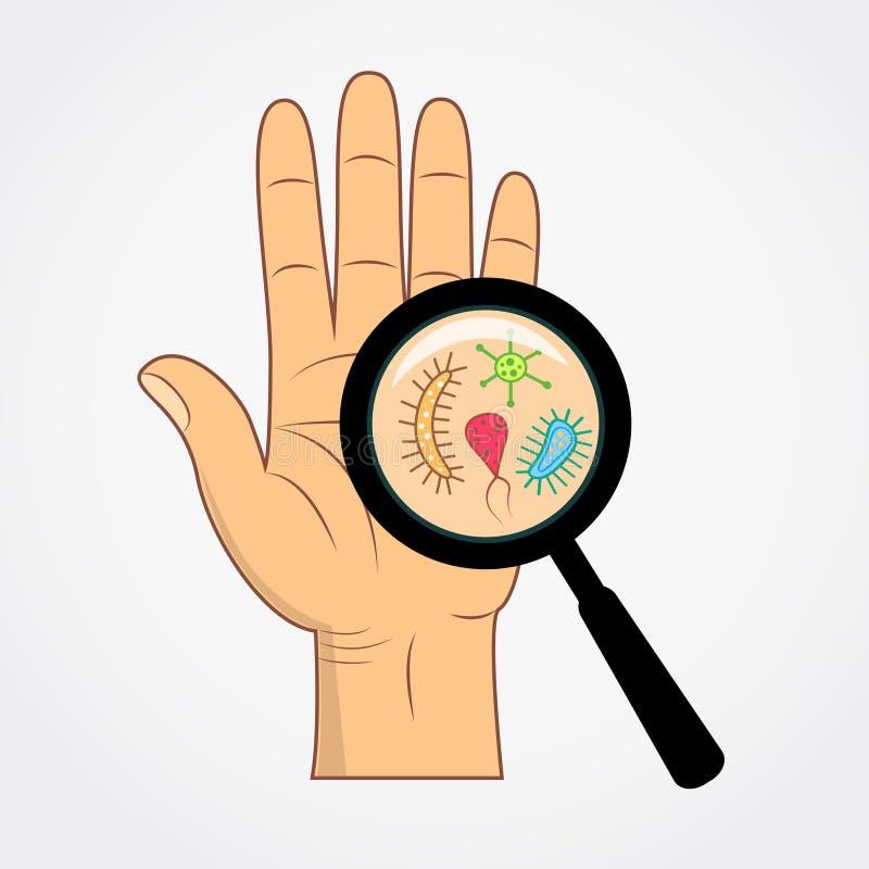 Förstoringsglaset och bakterie- celler på människa gömma i handflatan stock illustrationer