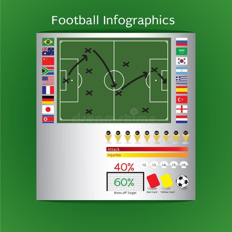 Fútbol Infographic. stock de ilustración