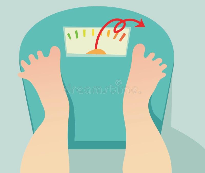 Füße auf einer Badezimmerskala vektor abbildung