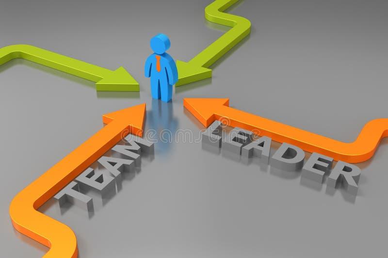 Führungkonzept lizenzfreie abbildung