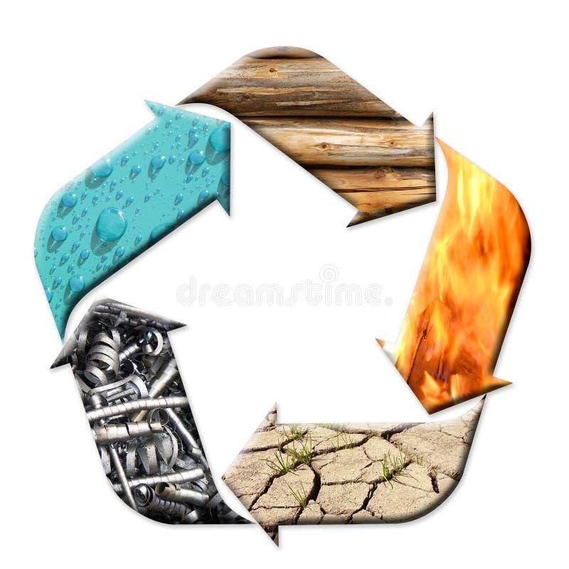 Fünf Elemente stock abbildung