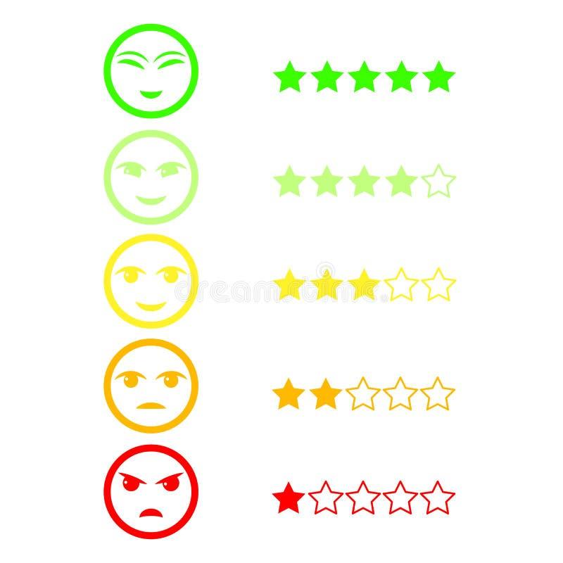Fünf Farbgesichts-Feedback/Stimmung Gesichtsskala des Satzes fünf - neutrales trauriges des Lächelns - lokalisierte Vektorillustr stock abbildung