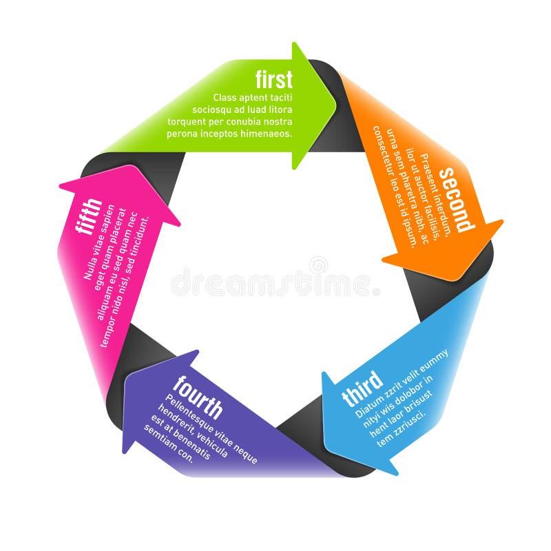 Fünf Schritte verarbeiten Pfeilgestaltungselement stock abbildung